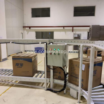 High Quality Automated Roller Conveyor System
